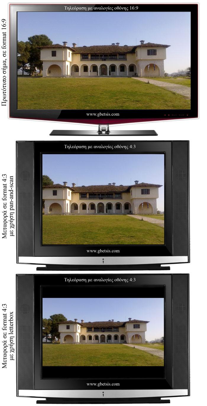 Μέθοδοι μεταφοράς τηλεοπτικού σήματος 16:9 σε οθόνη 4:3